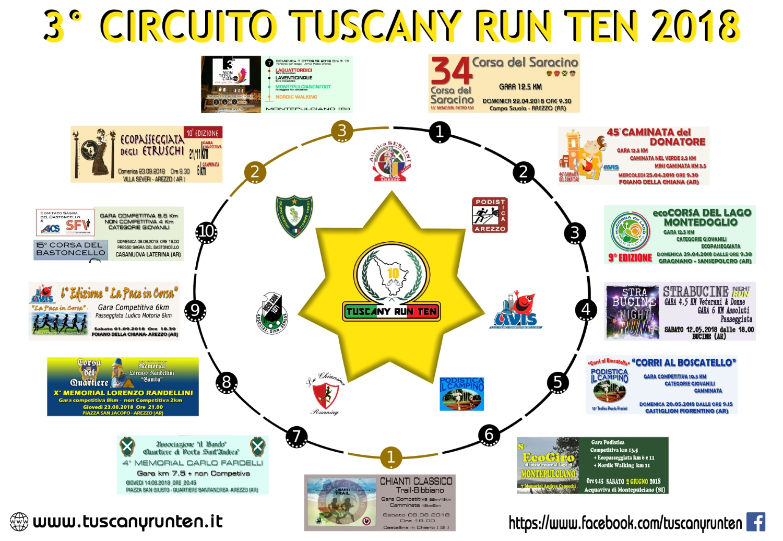 Tuscany Run Ten